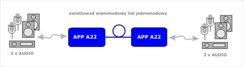 APP_A22_aplikacja