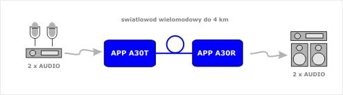 APP_A30_aplikacja