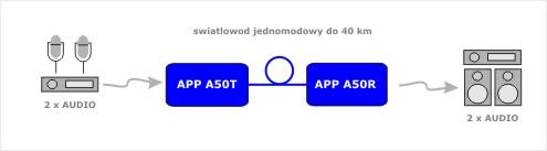 APP_A50_aplikacja