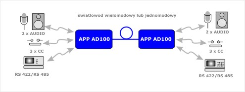 APP_AD100_aplikacja