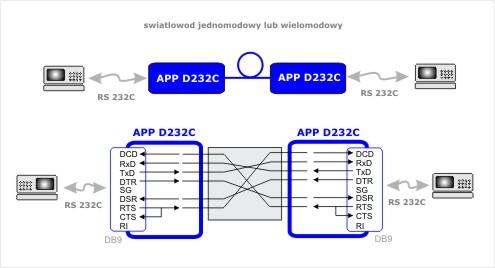 APP_D232C_aplikacja