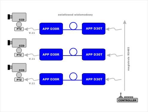 APP_D30_2_aplikacja