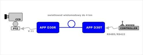 APP_D30_aplikacja