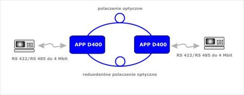 APP_D400_2_aplikacja
