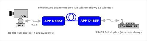 APP_D485F_aplikacja