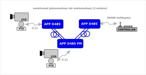 APP_D485P_aplikacja