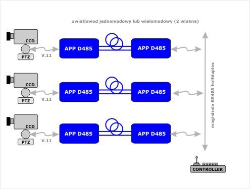 APP_D485_2_aplikacja