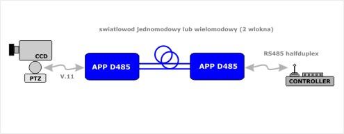 APP_D485_aplikacja