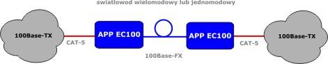 APP_EC100_2_aplikacja