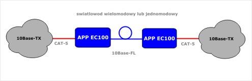 APP_EC100_aplikacja