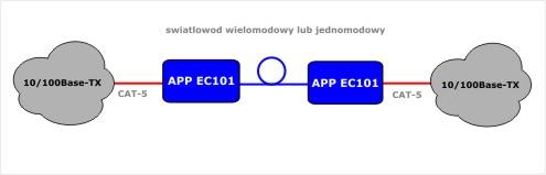 APP_EC101_2_aplikacja
