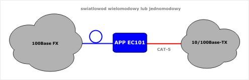 APP_EC101_aplikacja