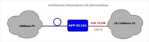 APP_ECP101_aplikacja