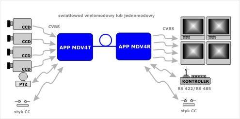 APP_MDV4_aplikacja