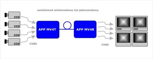 APP_MV4_aplikacja
