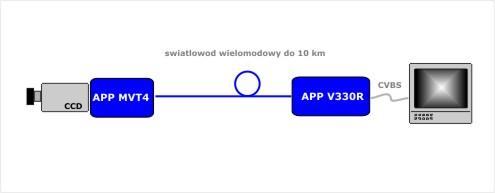 APP_MVT4_aplikacja