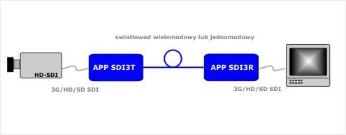 APP_SDI3_aplikacja