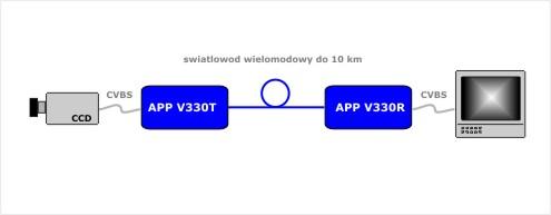 APP_V330_aplikacja
