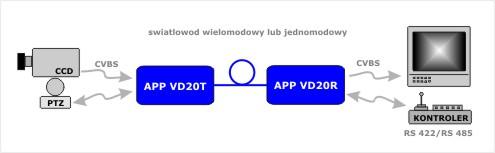 APP_VD20_aplikacja
