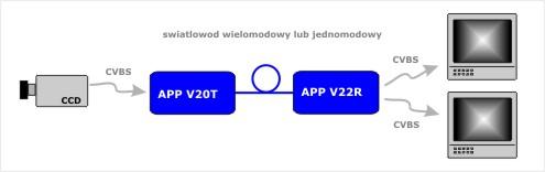 APP_V20_2_aplikacja