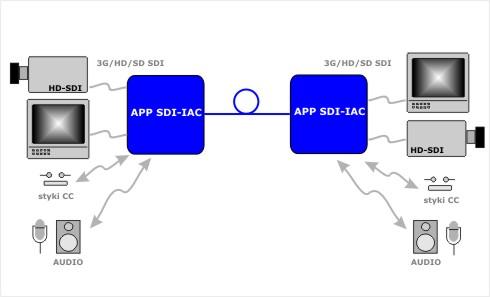 APP_2SDI_aplikacja