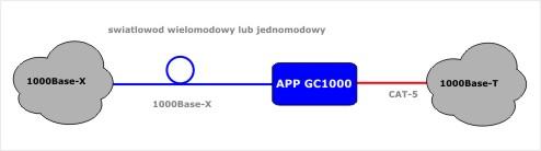 APP_GC1000_1_aplikacja