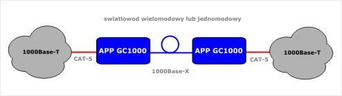 APP_GC1000_aplikacja