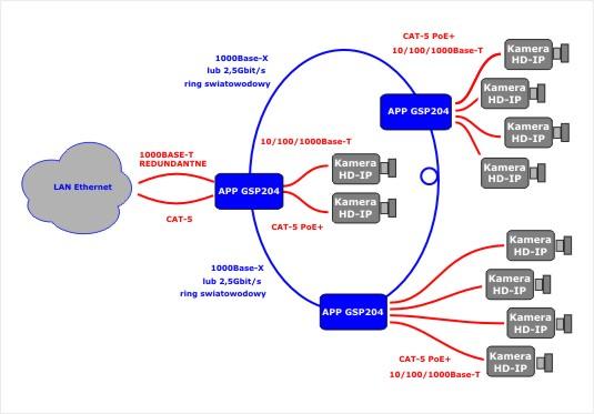 APP_GSP204_aplikacja